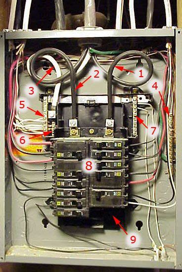 How To Wire A New Breaker To Square D Box