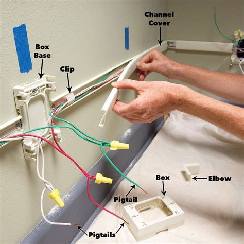 How To Wire An Outlet Live