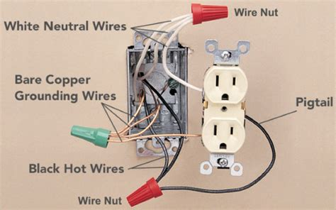 How To Wire An Outlet Series