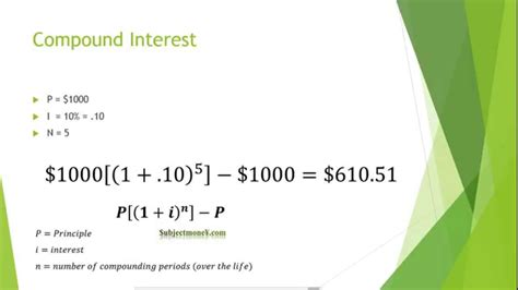 How To Work Out Compound Interest Rate