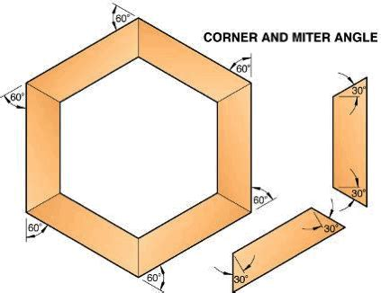 How To Work Out Mitre Angles For Hexagons