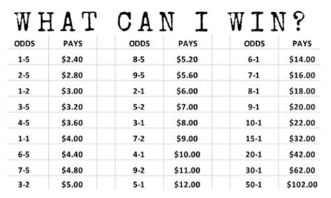 How Do Odds Work For Horse Racing Win Place Show And How Do Younknow The Favorite Horse Racing