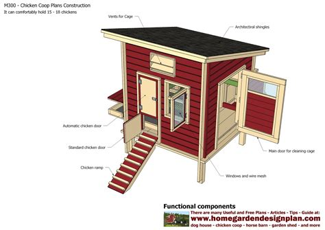 How-To-Build-A-Chicken-House-Free-Plans