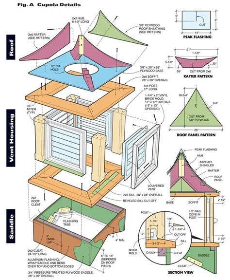How-To-Build-A-Cupola-Plans-Free