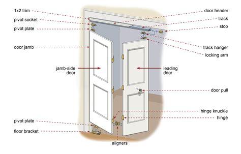 How-To-Hang-Bifold-Doors