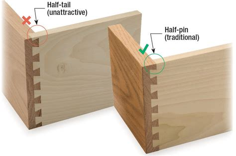 How-To-Make-A-Dovetail-Box