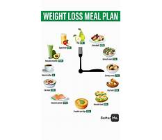 Best How to start raw food diet to lose weight