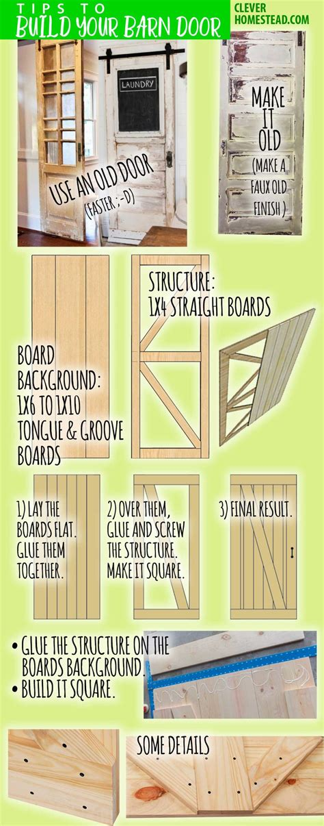 Http Blog.jennasuedesign.com 2016 04 Diy-barn-door-plans-tutorial