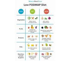 Best Https stanfordhealthcare org medical treatments l low fodmap diet html