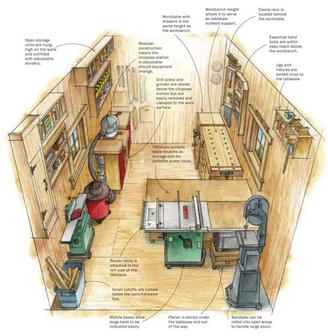 Ideal-Size-For-Recreational-Woodworking-Shop