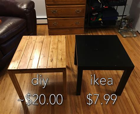 Ikea-Lack-Coffe-Table-Diy