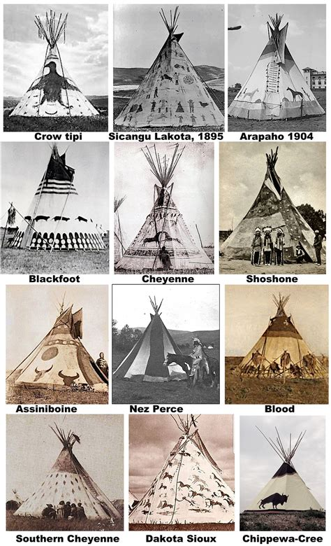 Indian Tipi Plans To Build