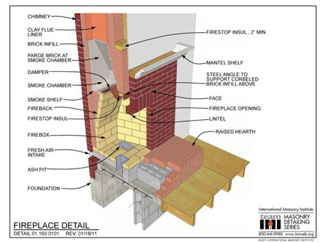 Indoor Fireplace Construction Plans