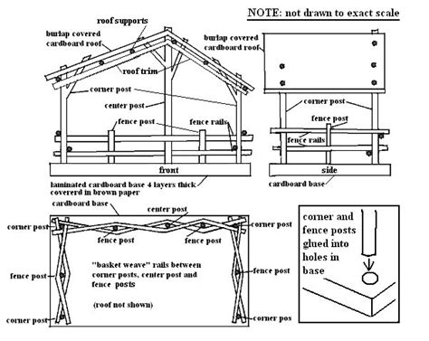Indoor-Nativity-Stable-Plans-Free