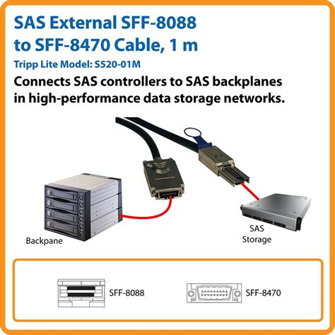 Infiniband SAS SFF 8470 to Mini SAS 4X SFF 8088 1M External Cable