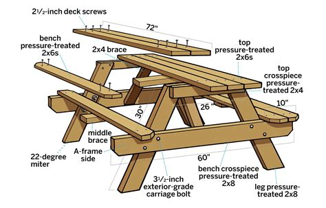 Instructions For Building Picnic Table