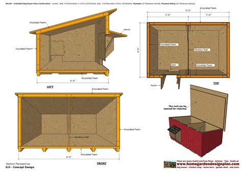 Insulated Dog House Building Plans