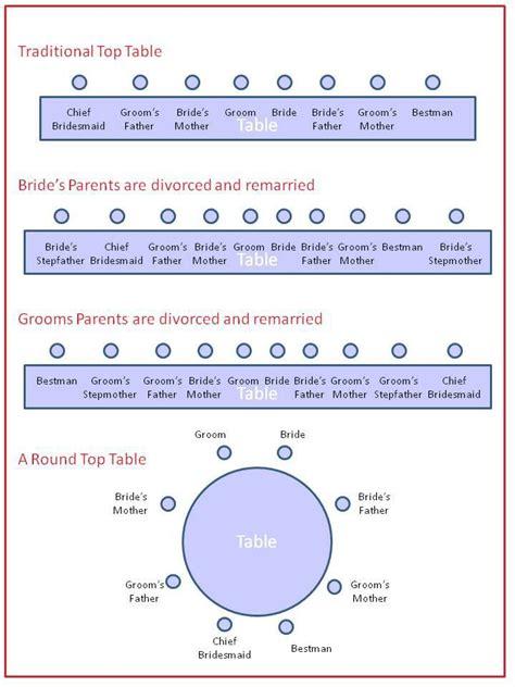 Irish-Wedding-Top-Table-Seating-Plan