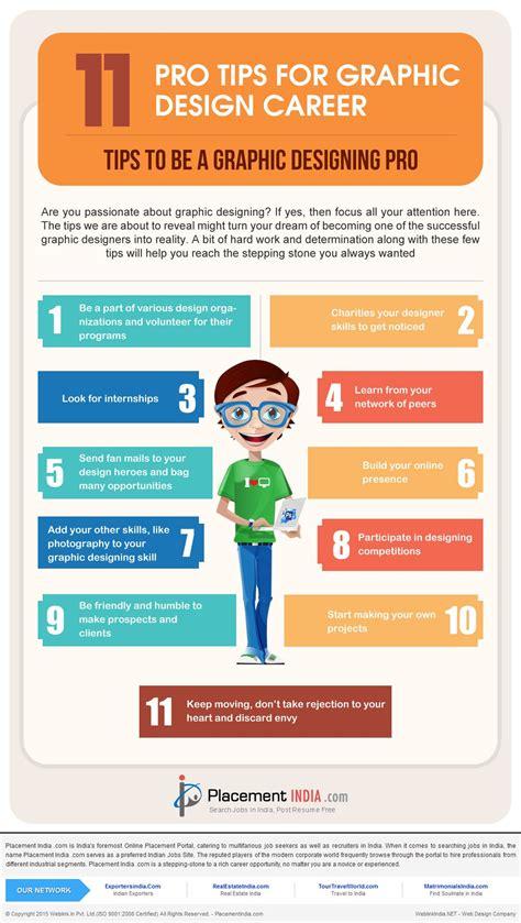 Is Web Design A Good Career 2014