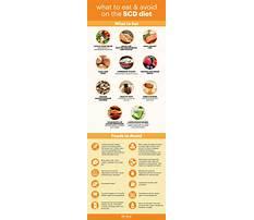 Best Is spelt allowed on scd diet legal list
