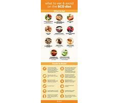 Best Is spelt allowed on scd diet probiotics