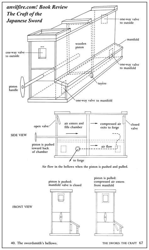 Japanese-Box-Bellows-Plans