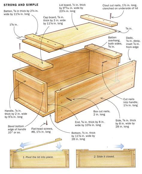 Japanese-Toolbox-Plans-Pdf