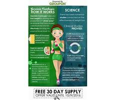Best Jennifer mccarthy garcinia diet plan