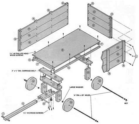 Kids-Wagon-Plans