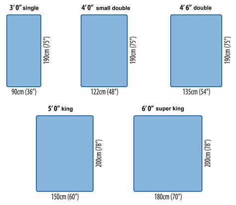 King Size Bed Dimensions In Feet India