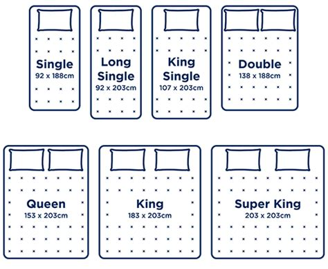 King Size Bed Dimensions In Meters