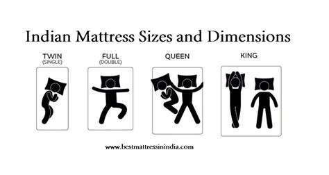 King Size Bed Dimensions India