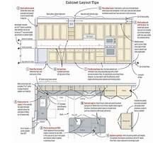 Best Kitchen cabinet plans dimensions