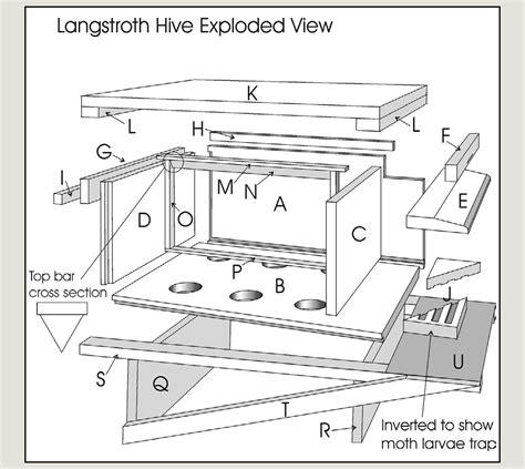 Langstroth-Hive-Plans-Pdf
