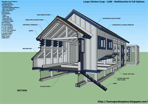 Large Chicken Coop Building Plans
