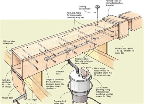 Large Steam Box Plans For Bending Wood