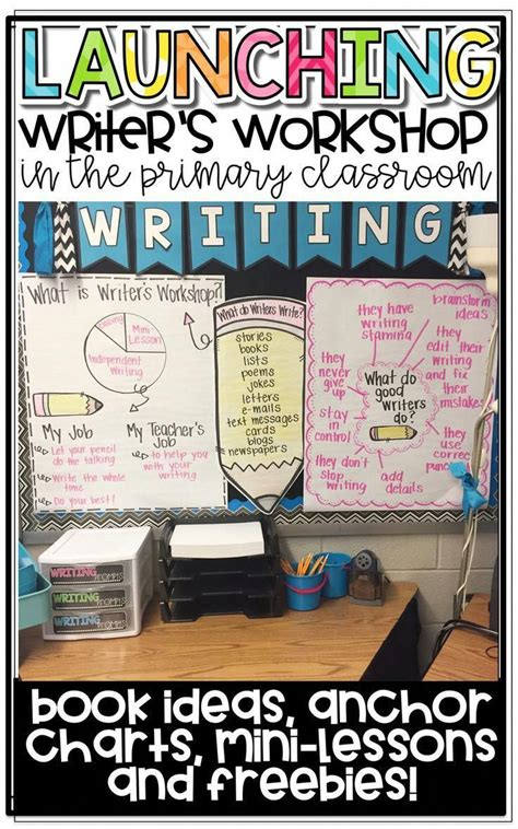 Launching-The-Writing-Workshop-Lesson-Plans