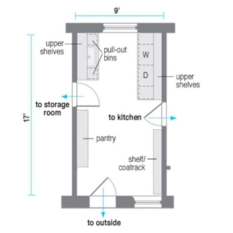 Laundry-Room-Pantry-Floor-Plans