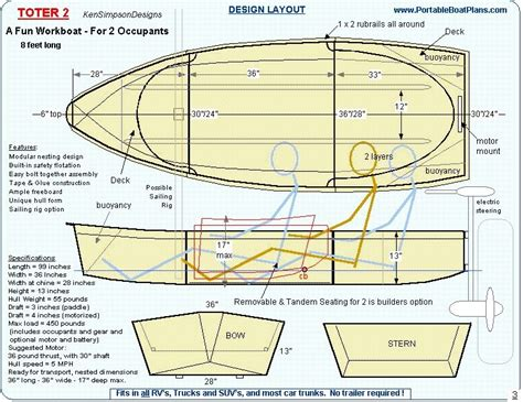 Layout Boat Plans Quotes