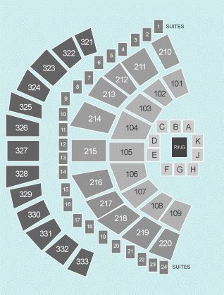 Leeds Arena Seating Plan For Boxing