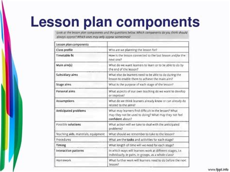 Lesson-Plan-Components-Table