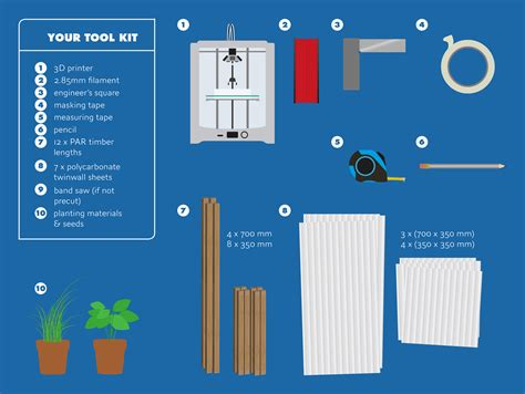 Lesson-Plans-For-Building-Greenhouse-Structures
