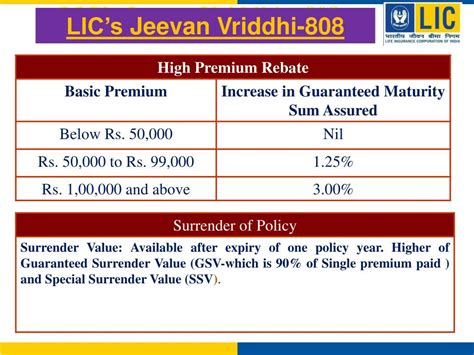 Lic Jeevan Vriddhi Plan Table