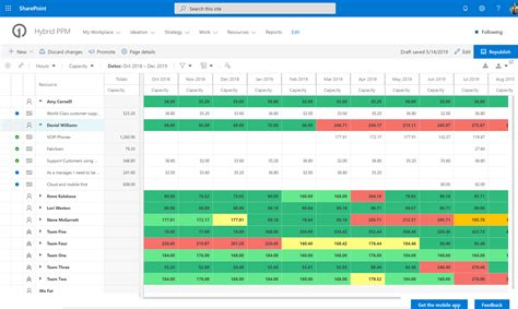 Link Planner To Sharepoint
