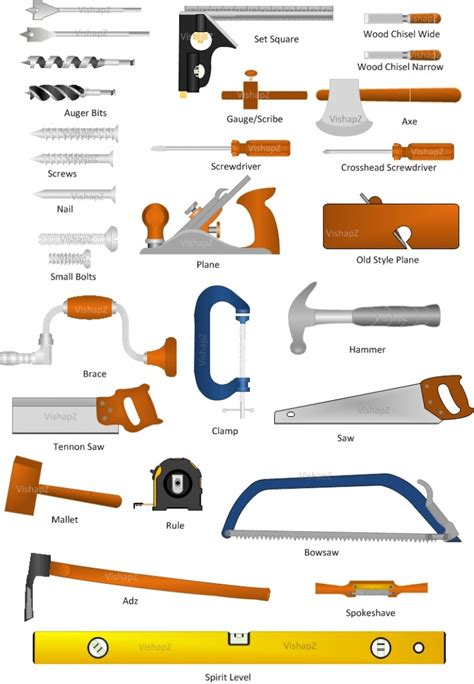 List-Of-All-Woodworking-Tools