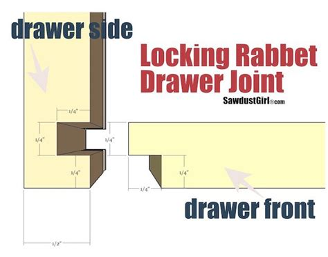 Lock Rabbet Drawer Joints Plans