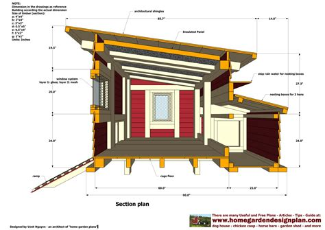Looking-For-Plans-For-Chicken-Coop-Free-To-Download