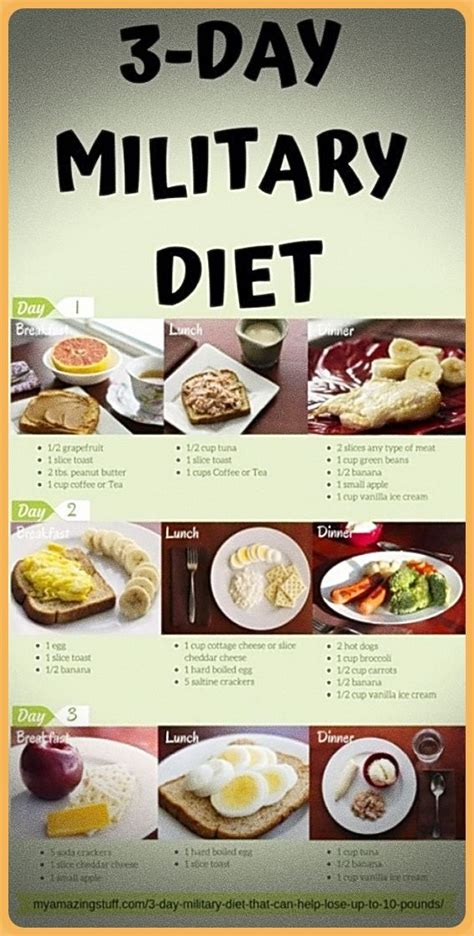 Lose three pounds in a week diet Image