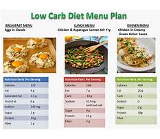Best Low carb diet meal plan for men