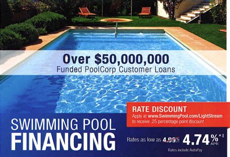 Lowest Rates On Pool Financing